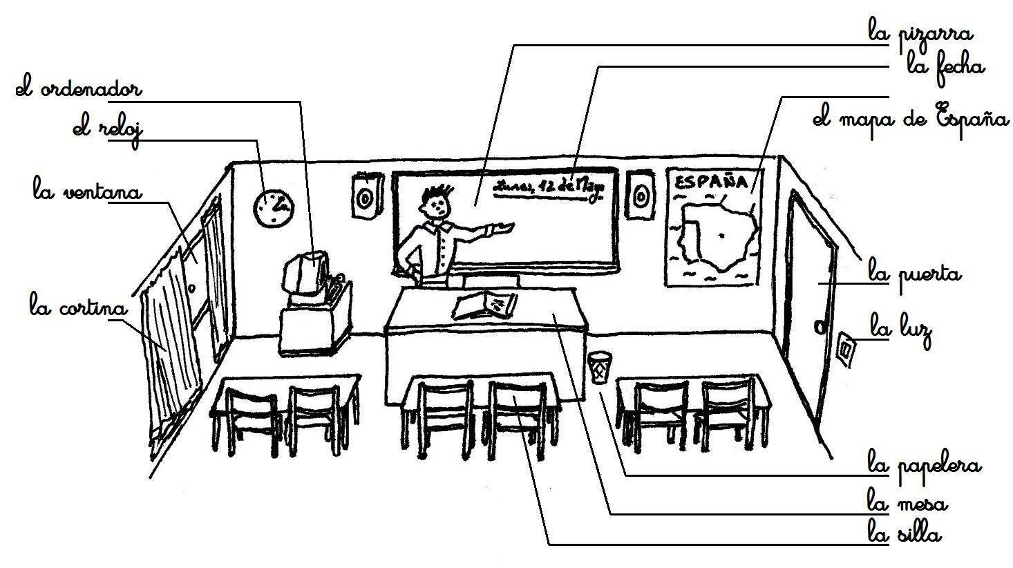 El aula de clases (corrección)