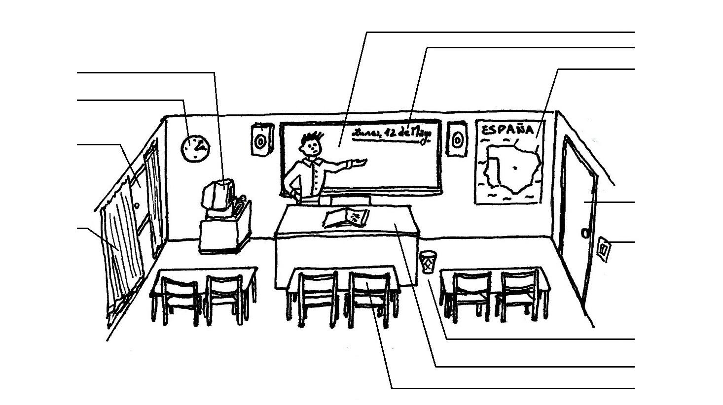 El aula de clases